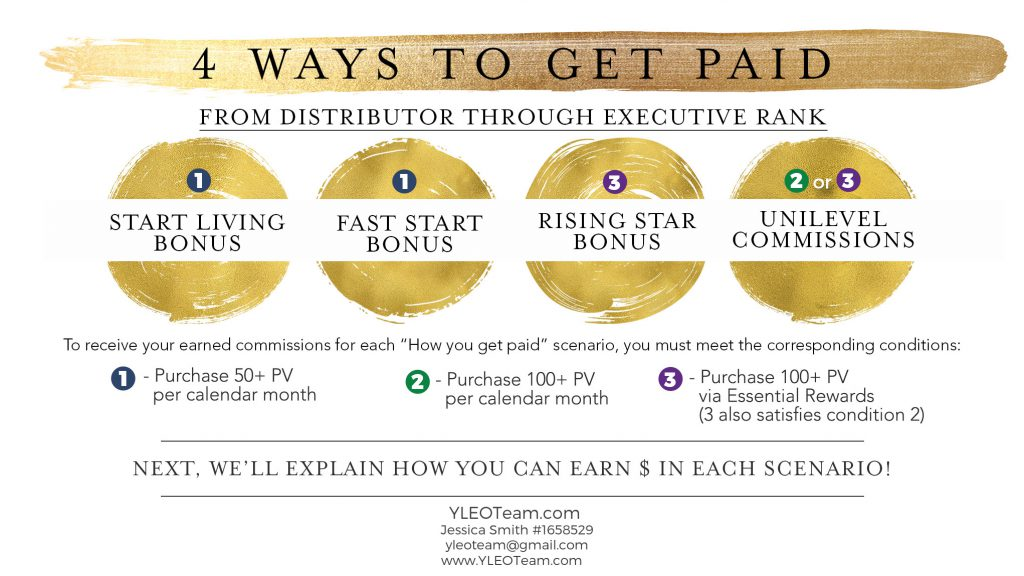 7-four-ways-to-earn