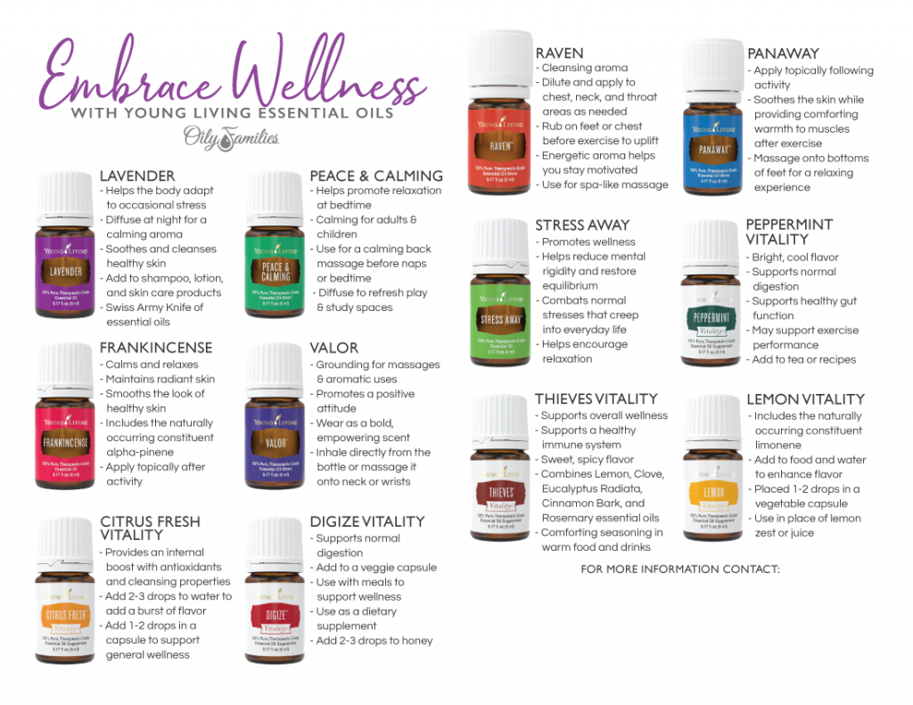Embrace Wellness 2020 - Young Living Starter Kit
